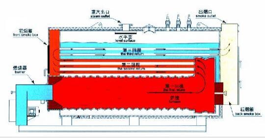 燃气蒸汽锅炉结构图